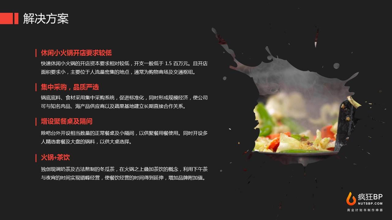 [嚯嚯火鍋]餐飲店旋轉小火鍋店網紅餐廳商業計劃書模板范文-undefined