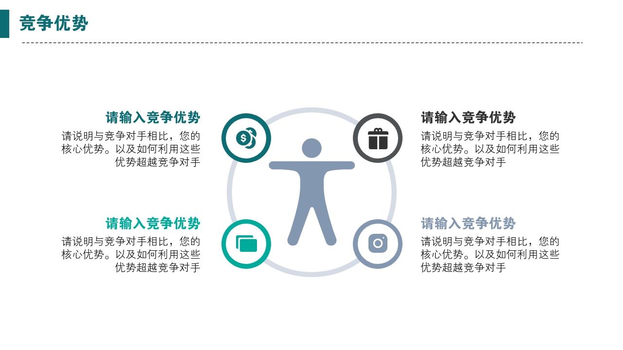互聯網app工具類辦公軟件生活服務完整商業計劃書PPT模版-競爭優勢