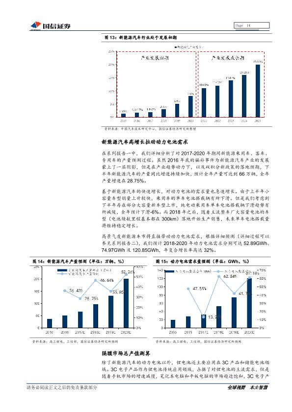 能源行業市場研究報告:新能源汽車全產業鏈基礎系列研究報告之四:濕法隔膜擴產潮,百舸爭流快者先-undefined