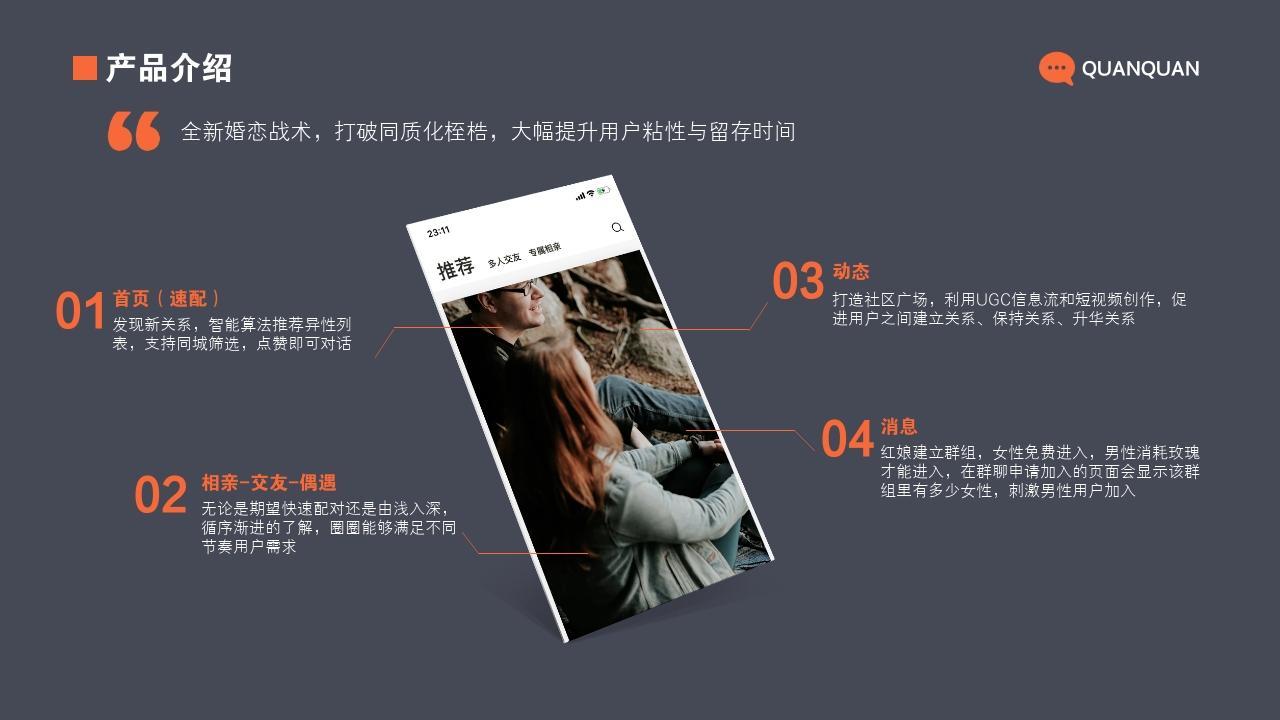 視頻交友婚戀平臺單身社交領域商業計劃書PPT模板-產品介紹