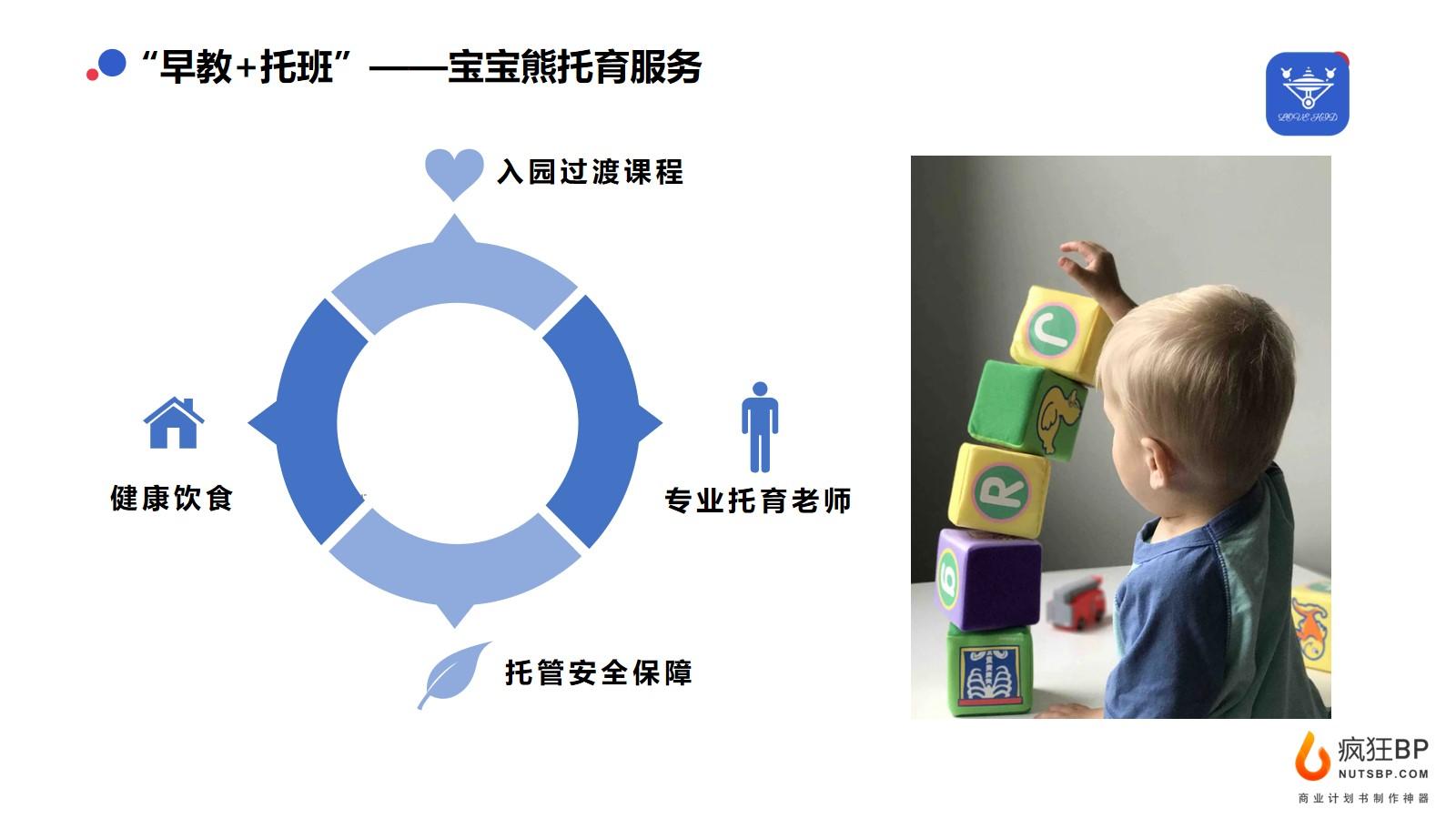 [幸福寶寶]兒童早教托育平臺商業計劃書范文模板-undefined