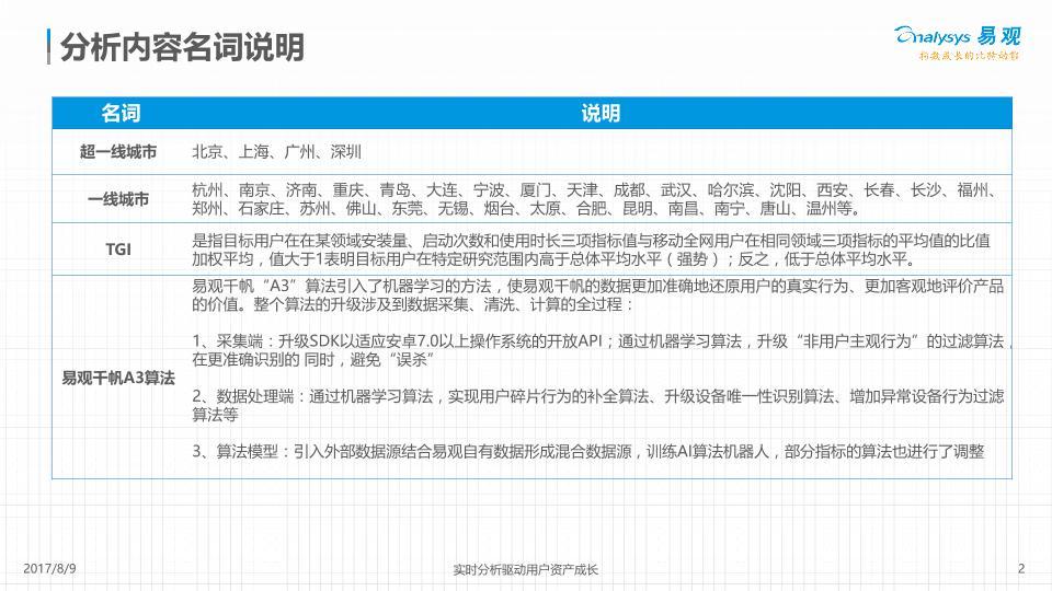 醫療健康行業研究報告:中國移動運動健身市場專題分析2017 0807(1)-undefined