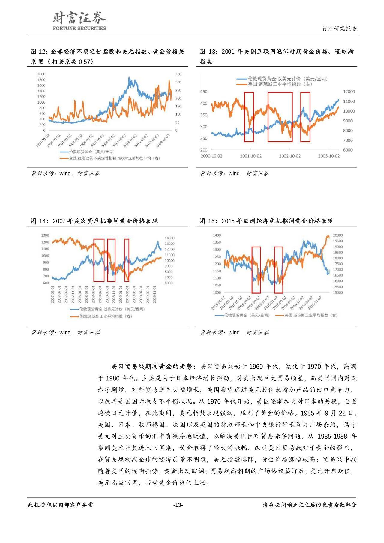 2019黃金行業深度研究分析報告-undefined