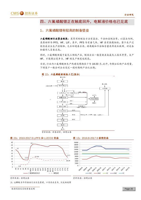 2017動力電池與電氣系統分析研究報告-undefined